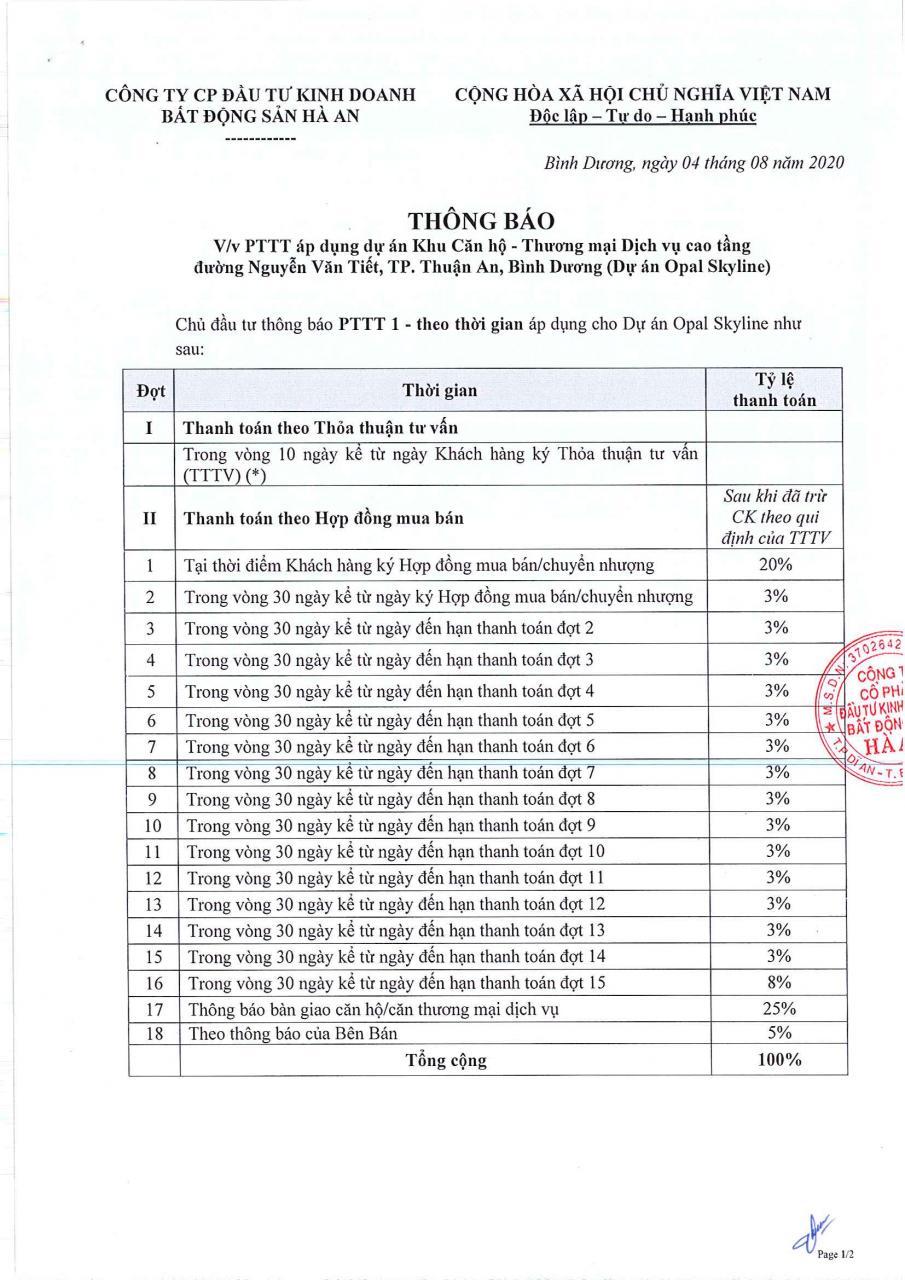 PTTT 1 theo th%E1%BB%9Di gian - Chính sách chiết khấu dành cho khách hàng mua căn hộ Opal Skyline