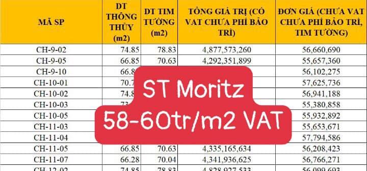 gia ban st morit - Tổng hợp giá bán căn hộ mở bán năm 2020 tại tp hcm và bình dương