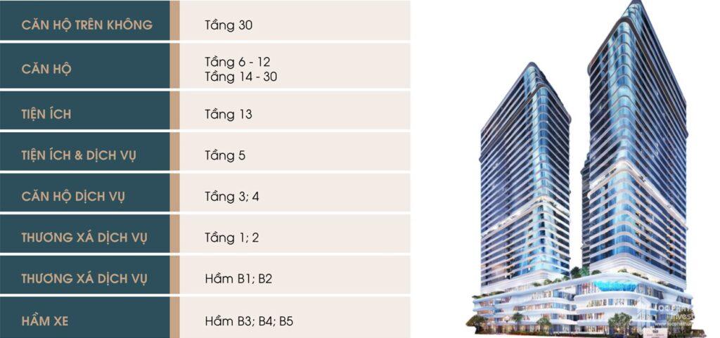 Dự án căn hộ cao cấp King Crown Thủ Đức 2021 [Thông tin chủ đầu tư]