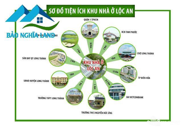 tien ich du an d2d loc an long thanh - Tổng Quan dự án D2D Lộc An - Khu dân cư cửa ngõ sân bay Long Thành