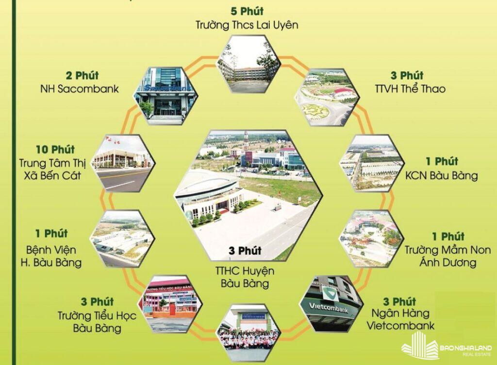 tien ich du an thang long central city 1024x751 - Thăng Long Central City cập nhật bảng giá chiết khấu chính thức