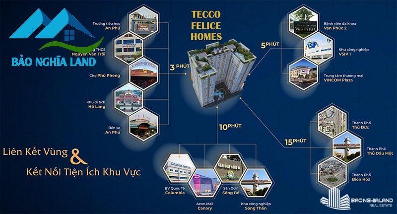 tien ich lien ket vung tecco felice homes - Dự án căn hộ Tecco Felice Home Bình Dương Đất Xanh phân phối