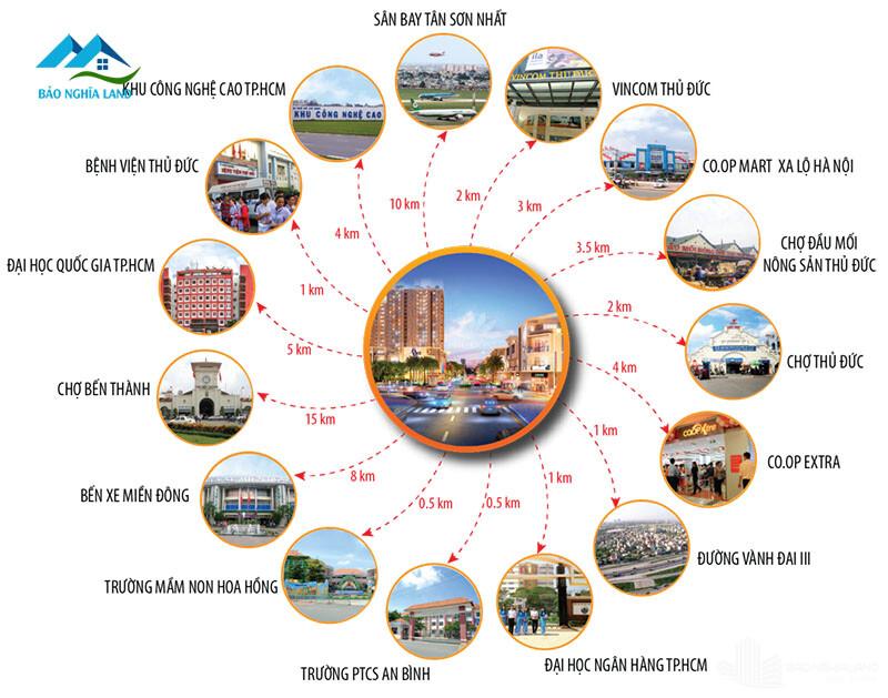 tien ich ngoai khu can ho phu dong premier - Dự án căn hộ phú đông premier tổng quan dự án giá bán và cho thuê