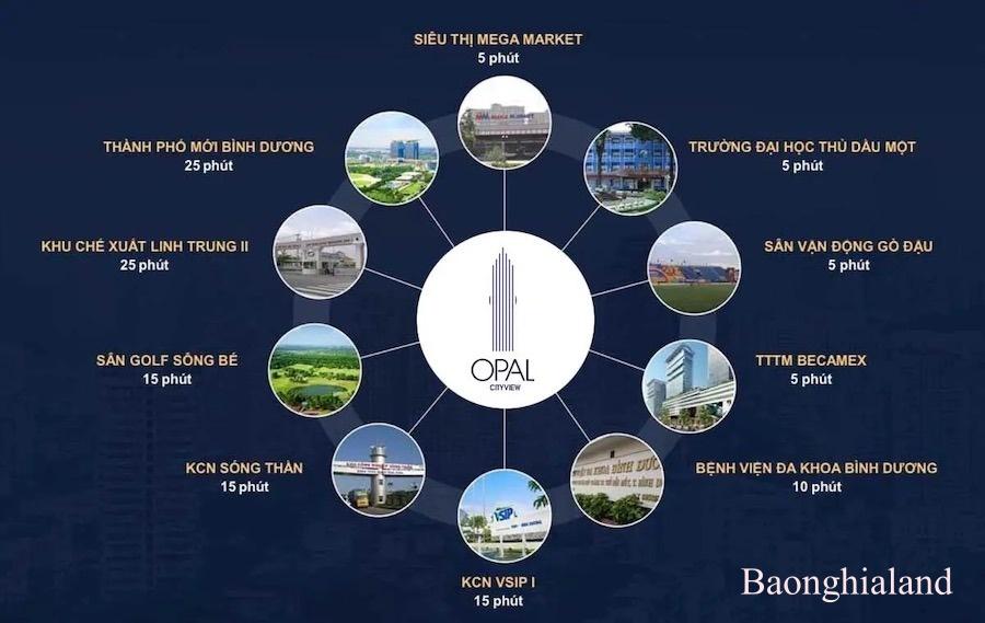 tien ich ngoai khu du an can ho opal cityview1 - Bảng giá dự án căn hộ Opal Cityview Bình Dương – CĐT Tập Đoàn Đất Xanh